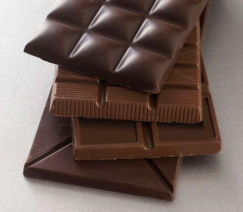 healthy benefits of chocolates