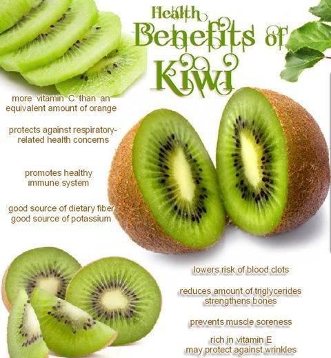 11 Health Benefits of Kiwifruit